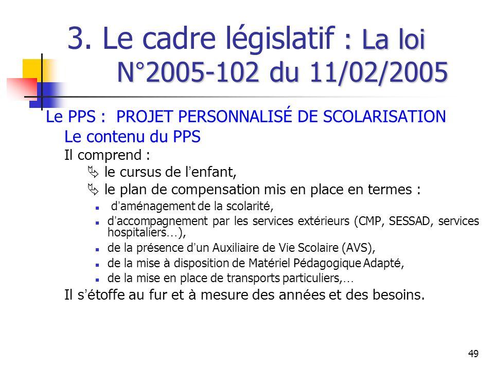 3. Le cadre législatif : La loi N°2005-102 du 11/02/2005