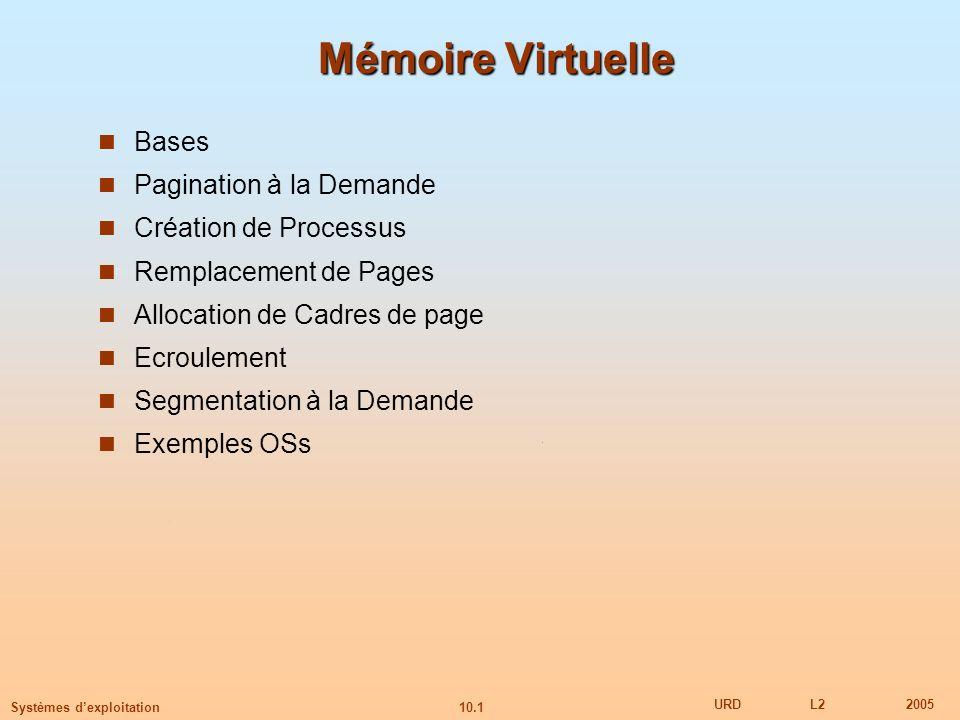 Mémoire Virtuelle Bases Pagination à la Demande Création de Processus