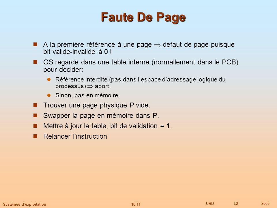 Faute De PageA la première référence à une page  defaut de page puisque bit valide-invalide à 0 !