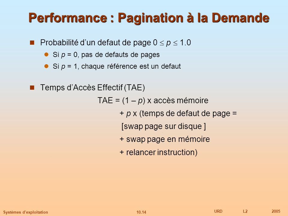 Performance : Pagination à la Demande