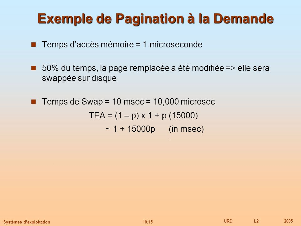 Exemple de Pagination à la Demande