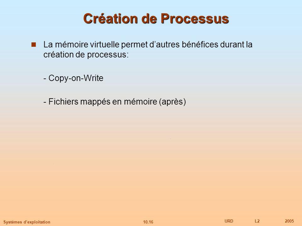Création de ProcessusLa mémoire virtuelle permet d'autres bénéfices durant la création de processus: