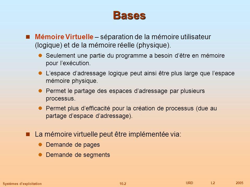 BasesMémoire Virtuelle – séparation de la mémoire utilisateur (logique) et de la mémoire réelle (physique).