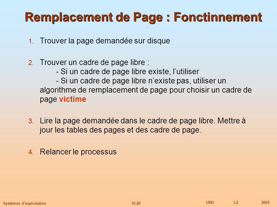 Remplacement de Page : Fonctinnement