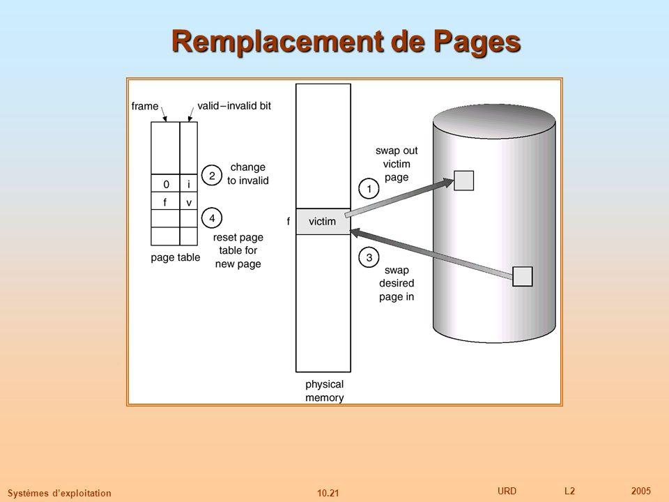 Remplacement de Pages