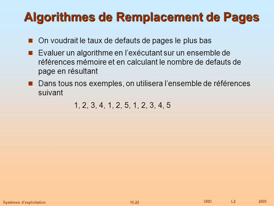 Algorithmes de Remplacement de Pages