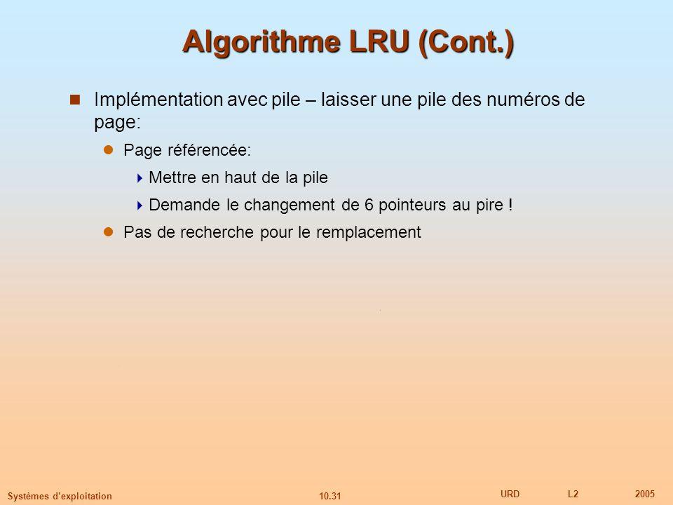 Algorithme LRU (Cont.) Implémentation avec pile – laisser une pile des numéros de page: Page référencée: