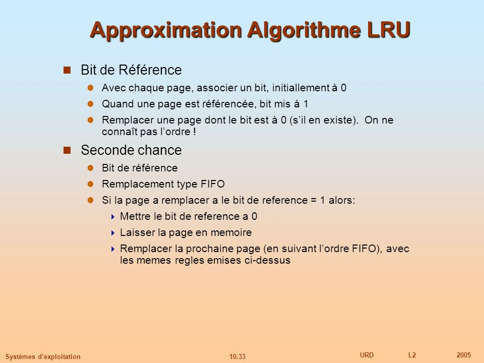 Approximation Algorithme LRU