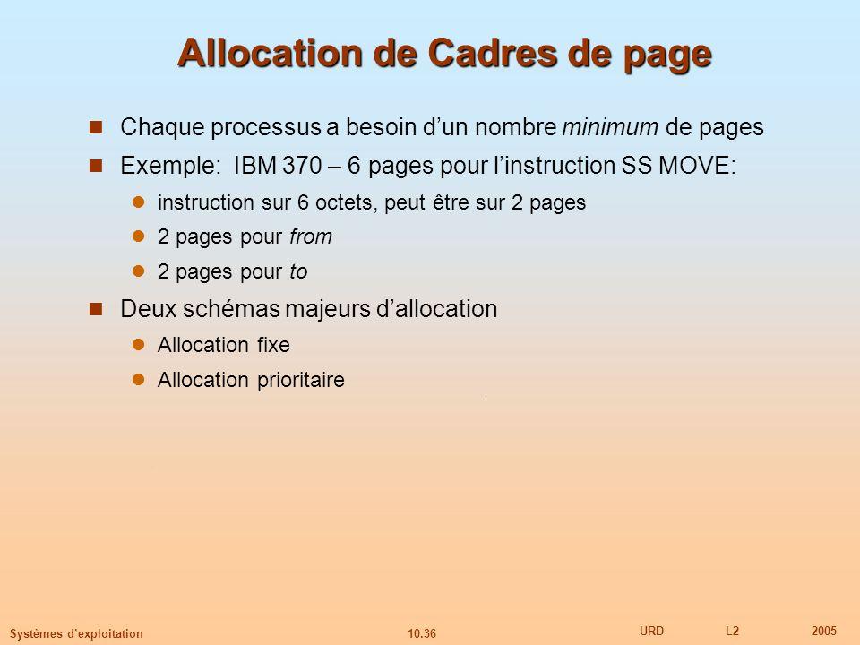 Allocation de Cadres de page