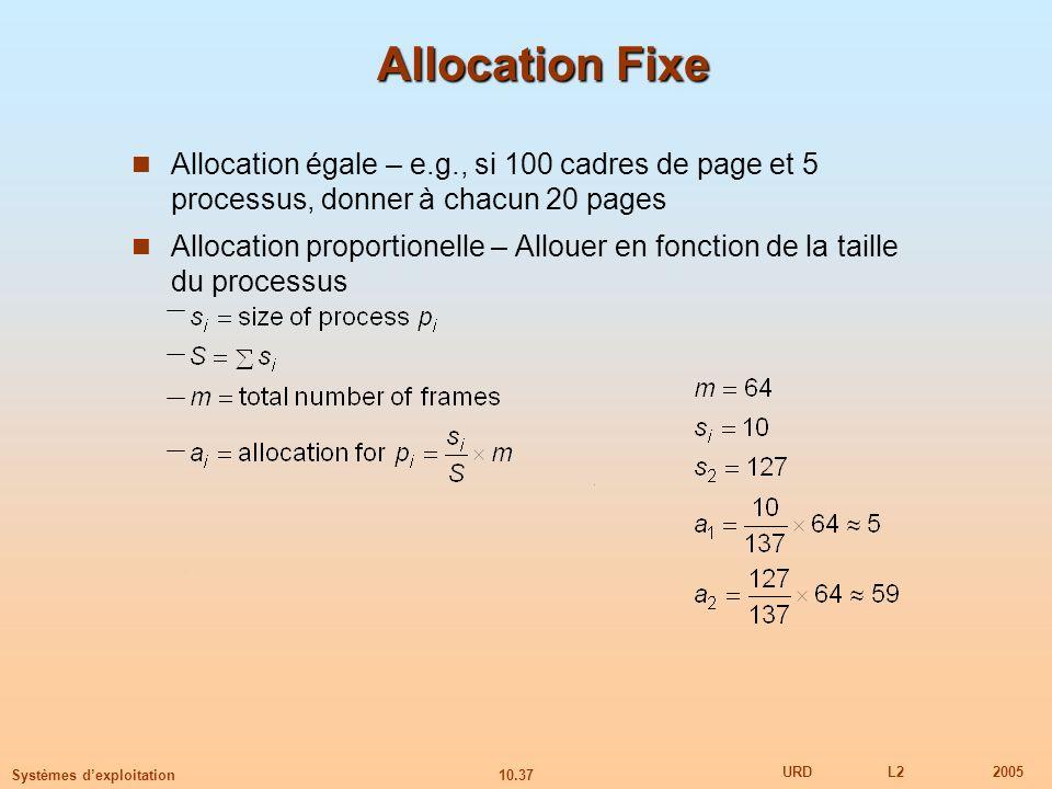 Allocation Fixe Allocation égale – e.g., si 100 cadres de page et 5 processus, donner à chacun 20 pages.