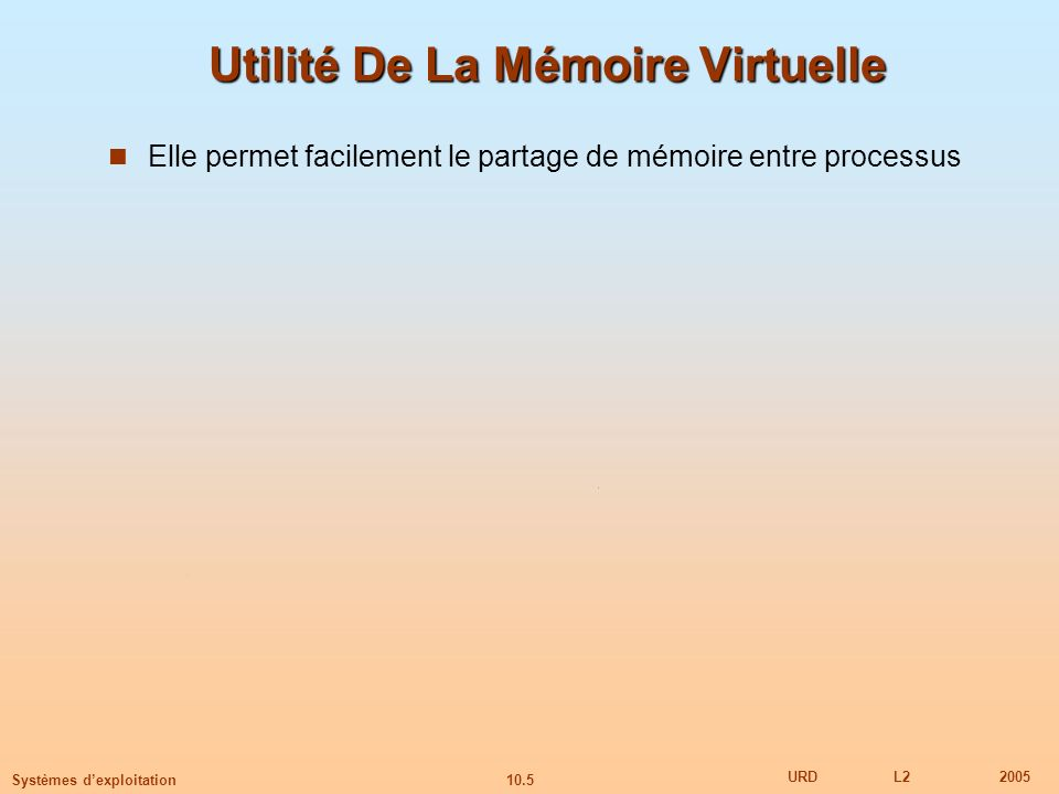 Utilité De La Mémoire Virtuelle