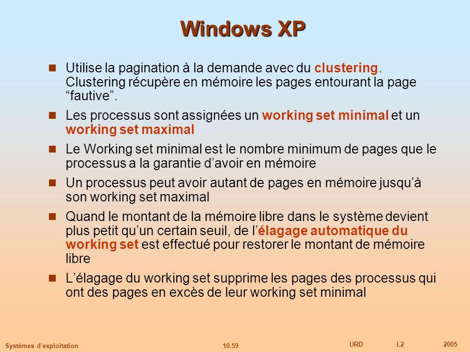 Windows XP Utilise la pagination à la demande avec du clustering. Clustering récupère en mémoire les pages entourant la page fautive .