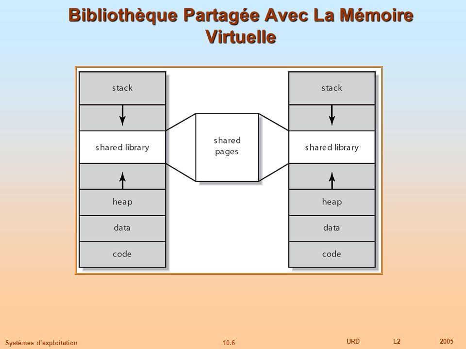 Bibliothèque Partagée Avec La Mémoire Virtuelle