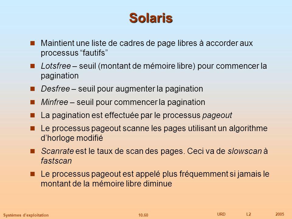 Solaris Maintient une liste de cadres de page libres à accorder aux processus fautifs