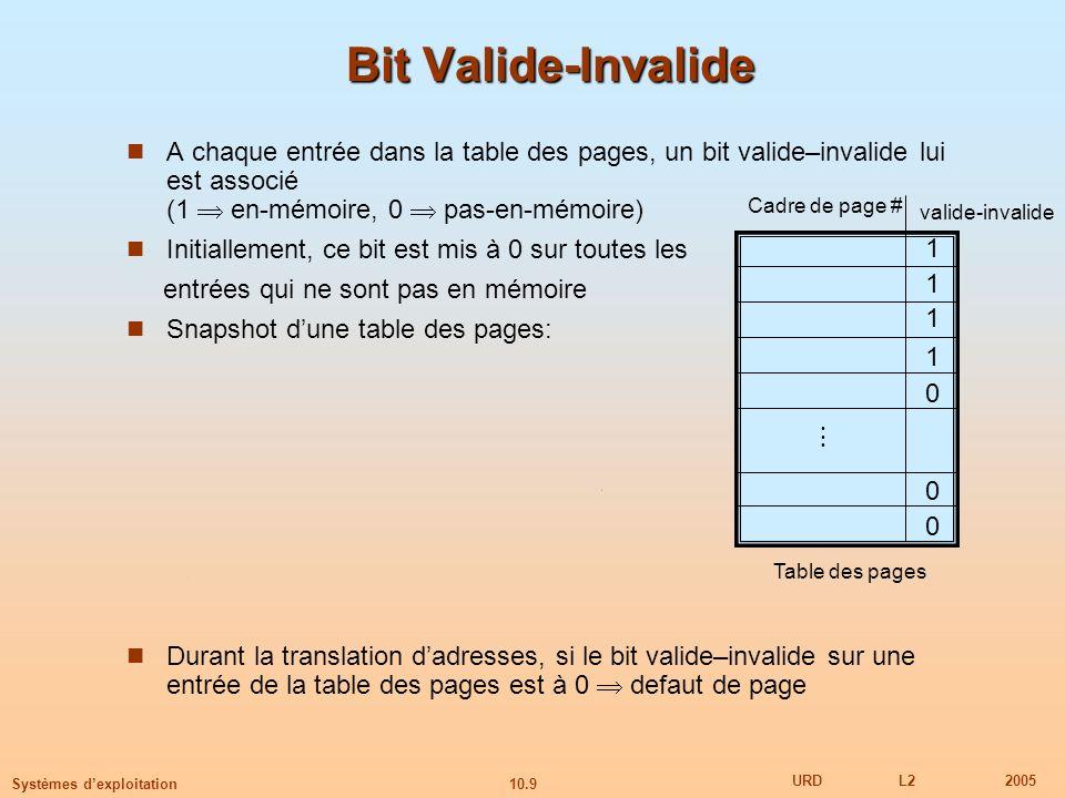 Bit Valide-InvalideA chaque entrée dans la table des pages, un bit valide–invalide lui est associé (1  en-mémoire, 0  pas-en-mémoire)
