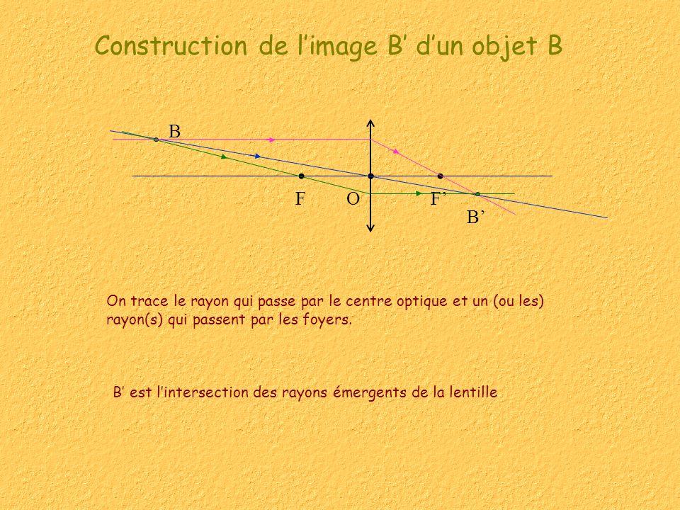Construction de l'image B' d'un objet B