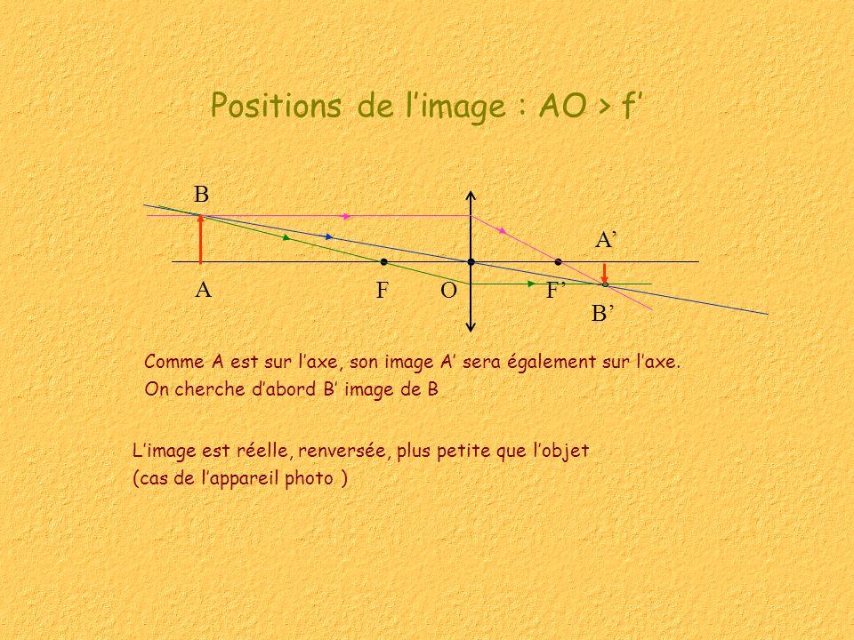 Positions de l'image : AO > f'