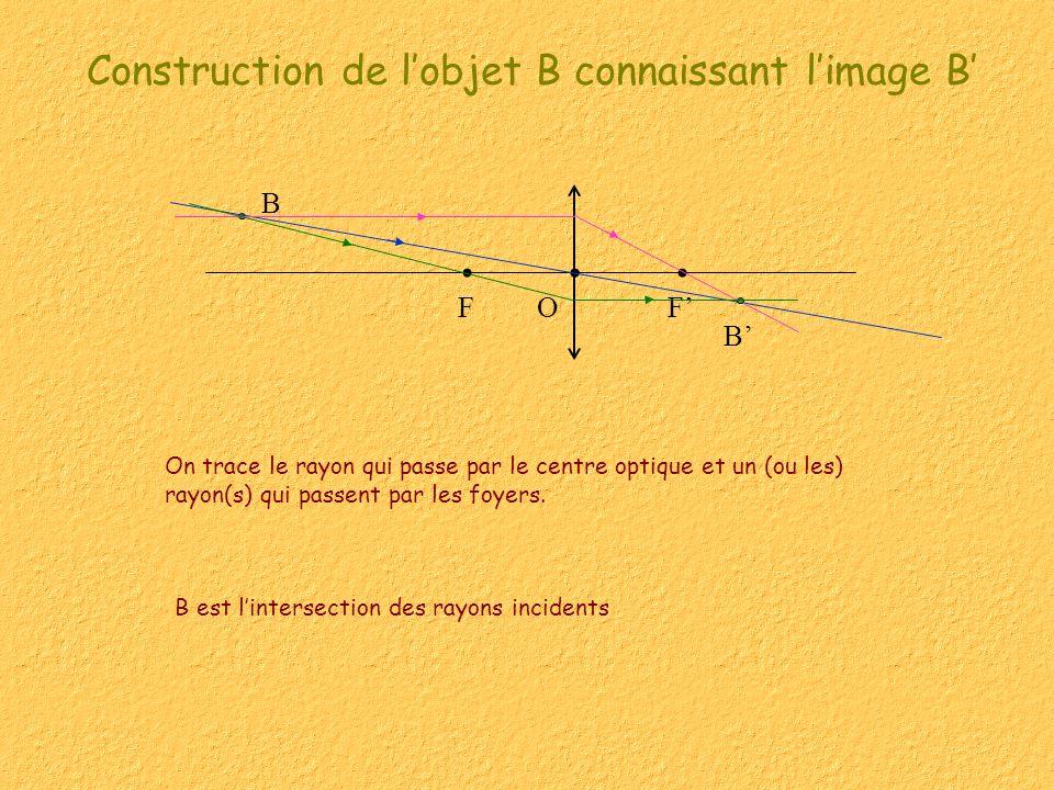 Construction de l'objet B connaissant l'image B'