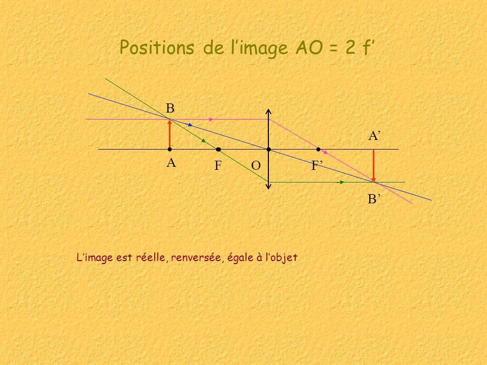 Positions de l'image AO = 2 f'