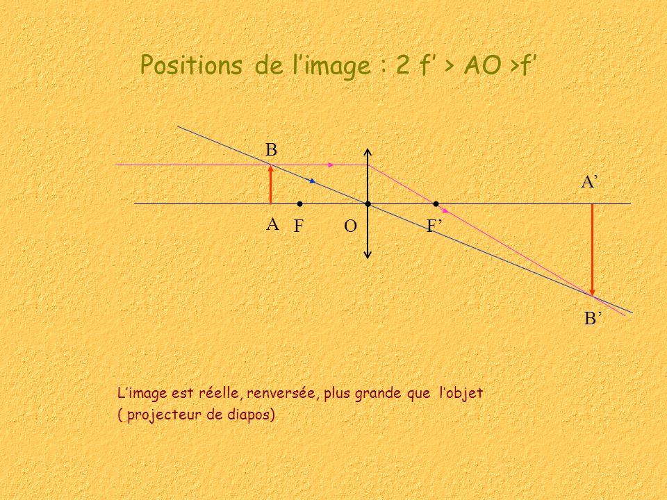 Positions de l'image : 2 f' > AO >f'