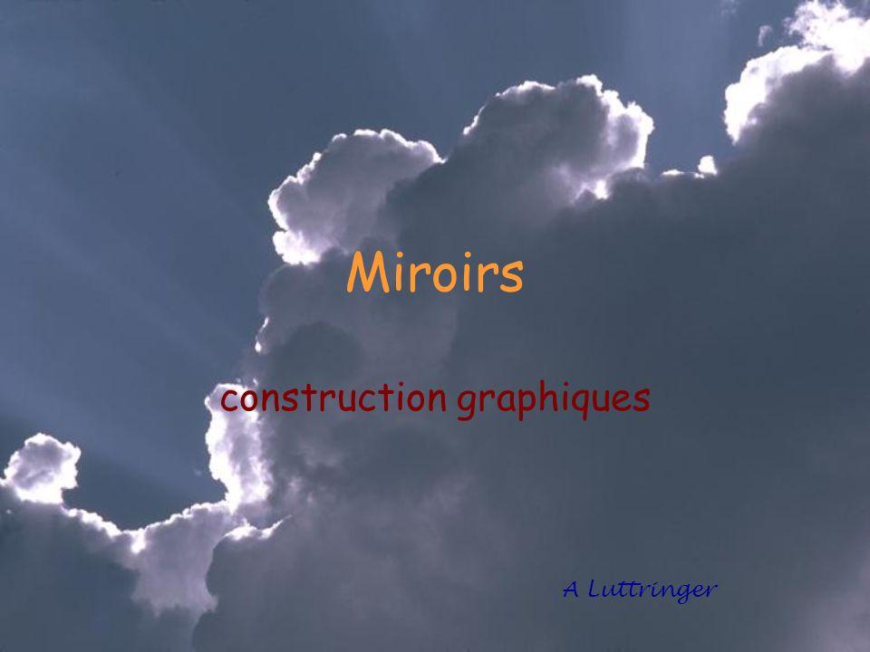 construction graphiques