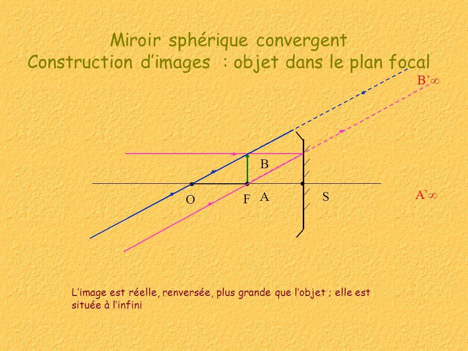Miroir sphérique convergent Construction d'images : objet dans le plan focal