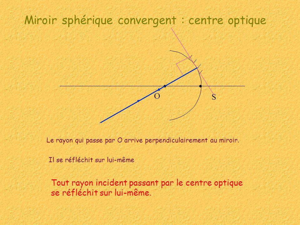 Miroir sphérique convergent : centre optique