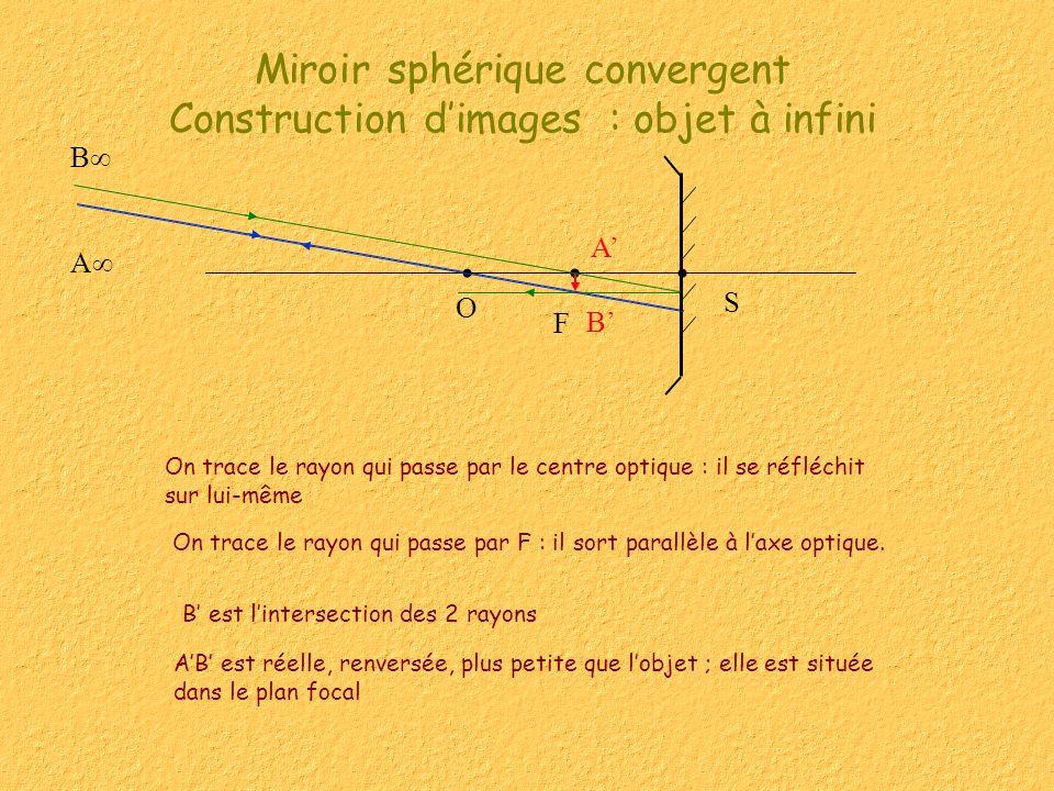 Miroir sphérique convergent Construction d'images : objet à infini
