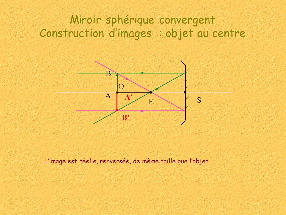 Miroir sphérique convergent Construction d'images : objet au centre