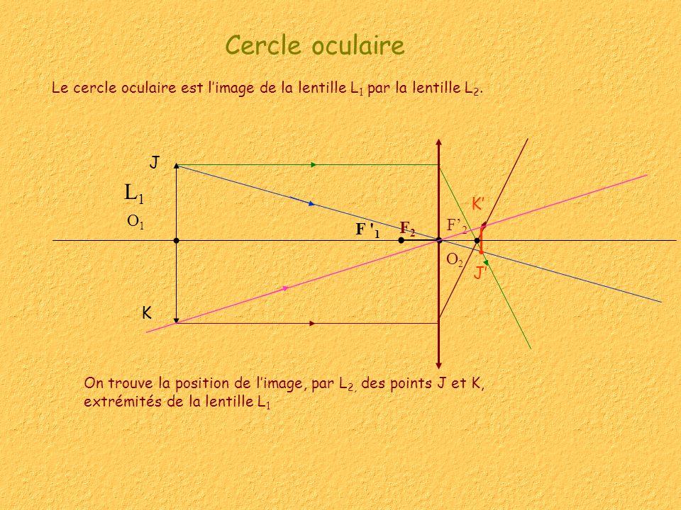 Cercle oculaire L1 J K' O1 F2 F'2 F 1 O2 J' K