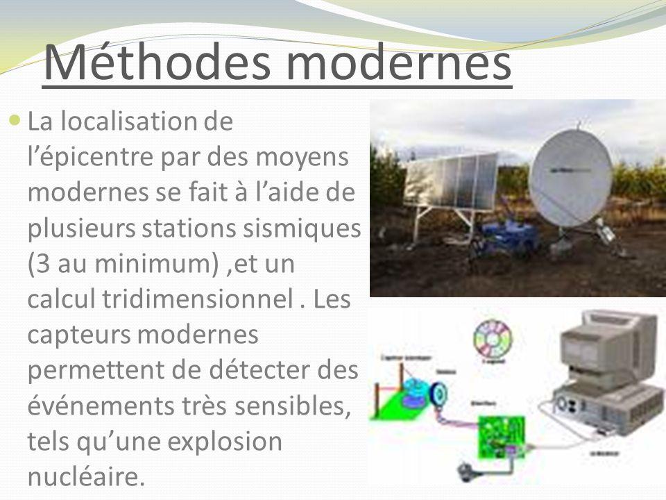 Méthodes modernes