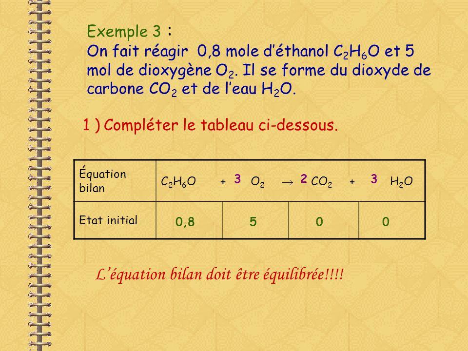 L'équation bilan doit être équilibrée!!!!
