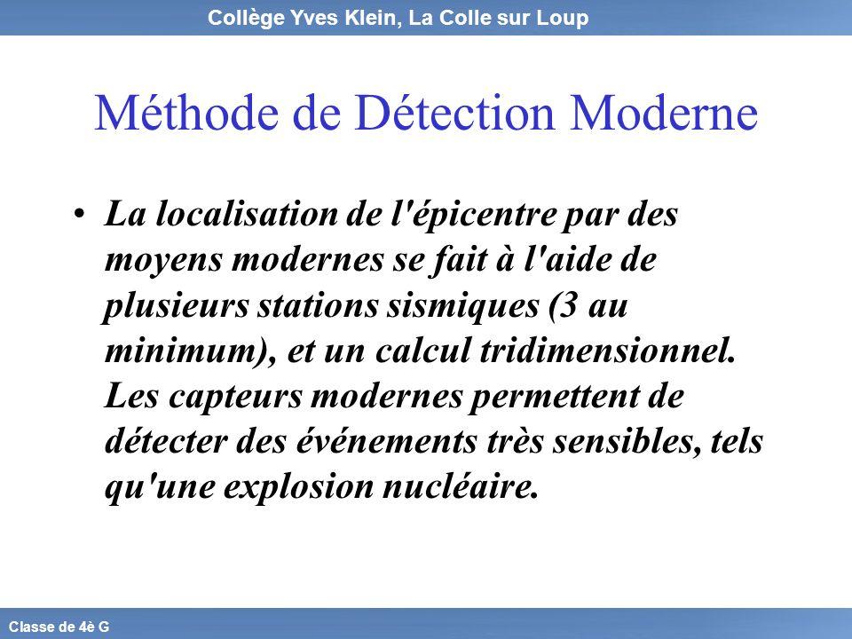 Méthode de Détection Moderne