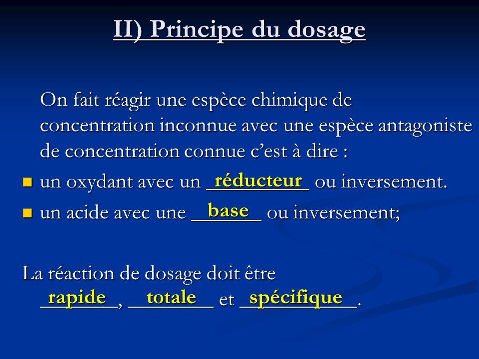 II) Principe du dosage