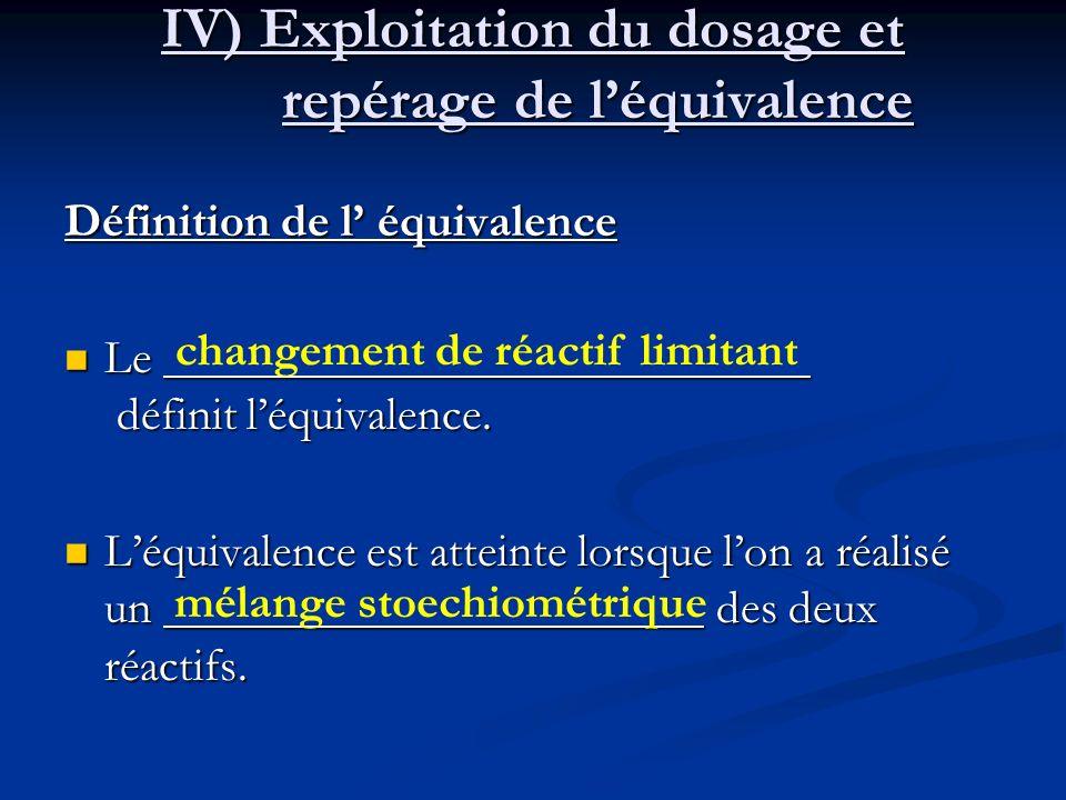 IV) Exploitation du dosage et repérage de l'équivalence