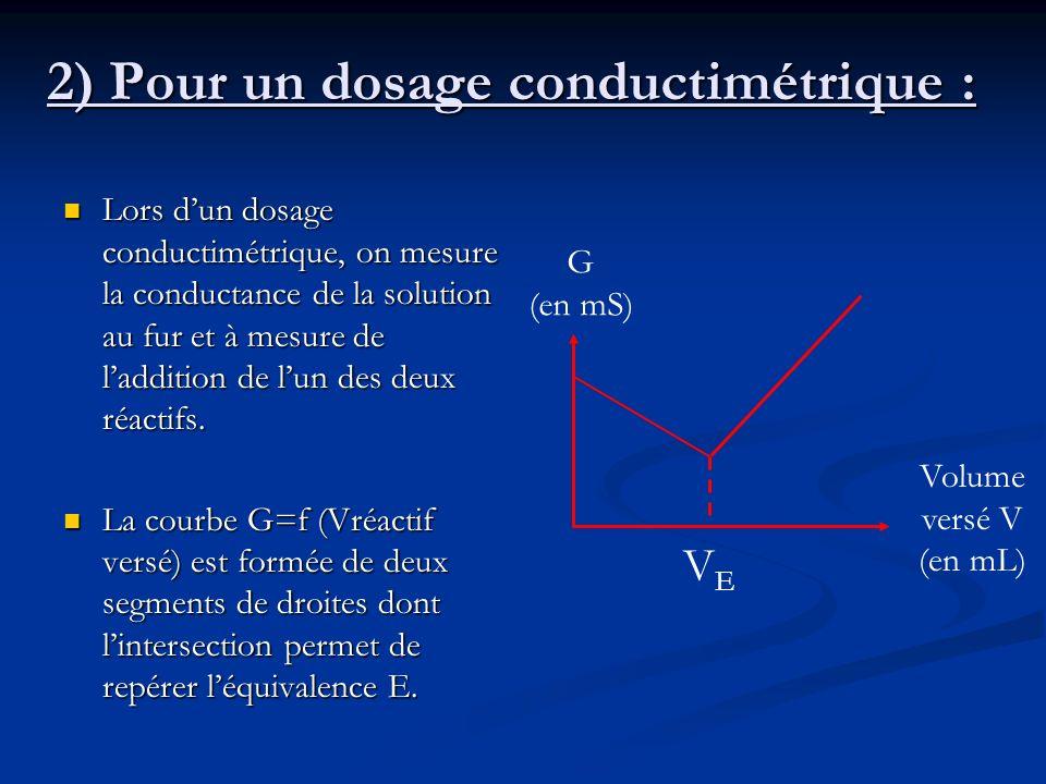 2) Pour un dosage conductimétrique :