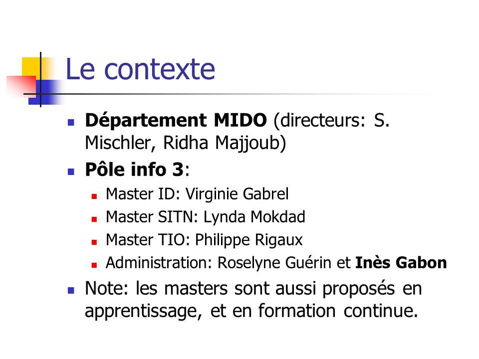 Le contexte Département MIDO (directeurs: S. Mischler, Ridha Majjoub)