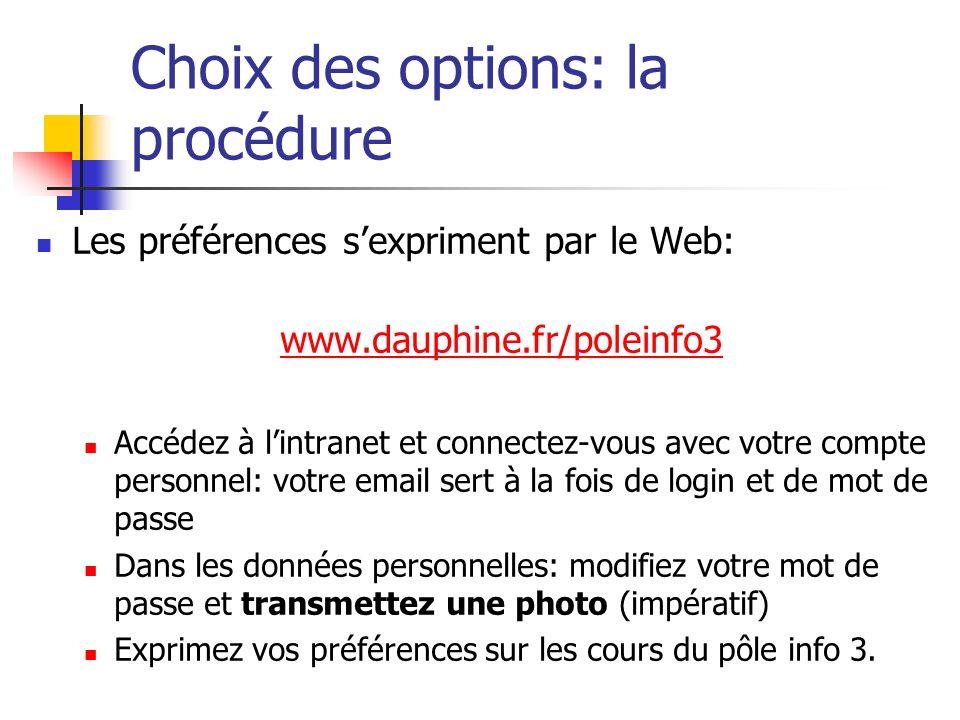 Choix des options: la procédure