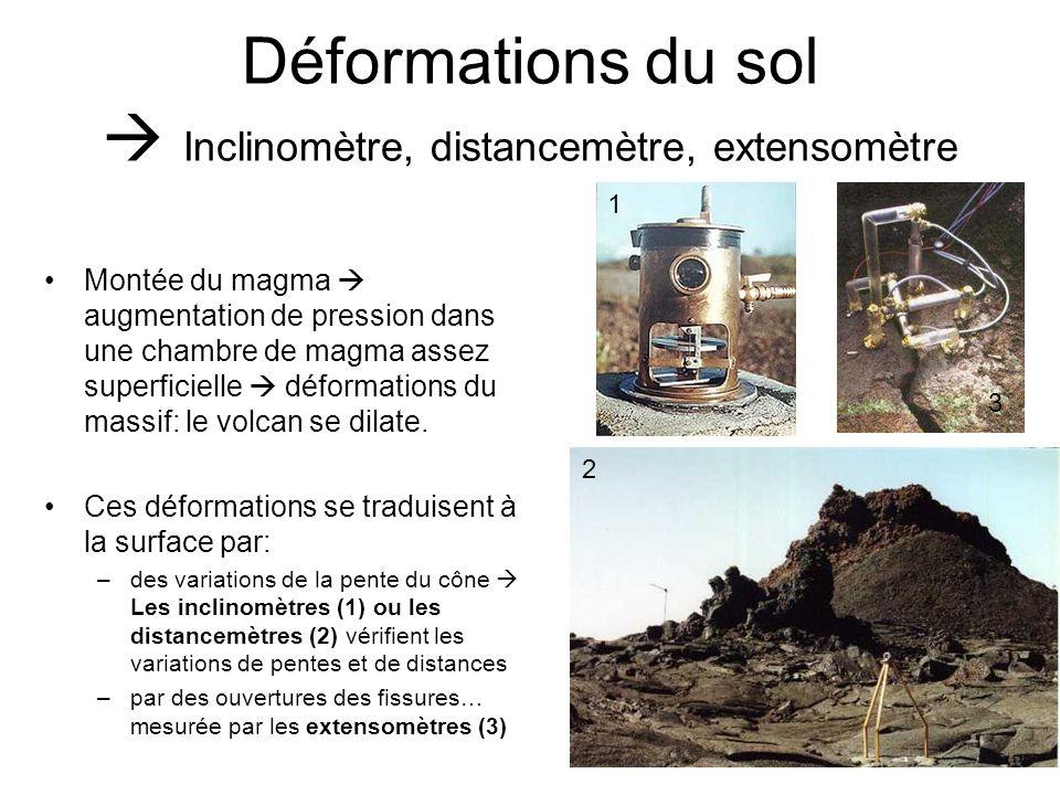 Déformations du sol  Inclinomètre, distancemètre, extensomètre