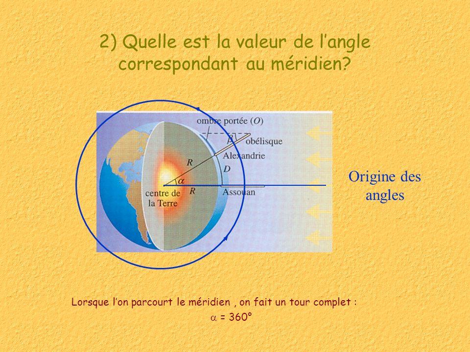 2) Quelle est la valeur de l'angle correspondant au méridien