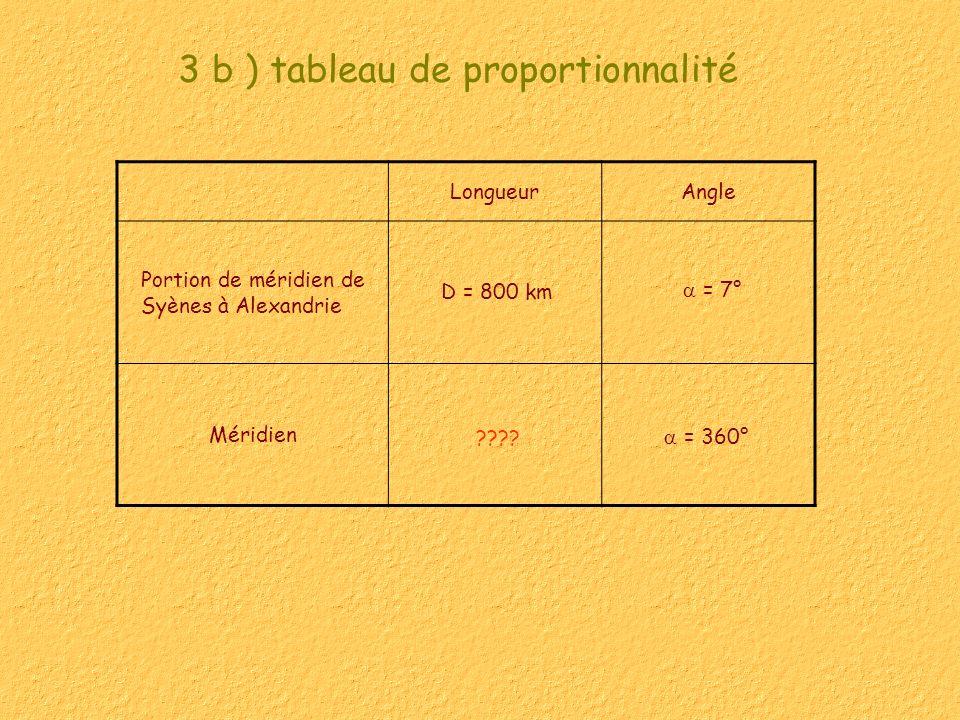 3 b ) tableau de proportionnalité