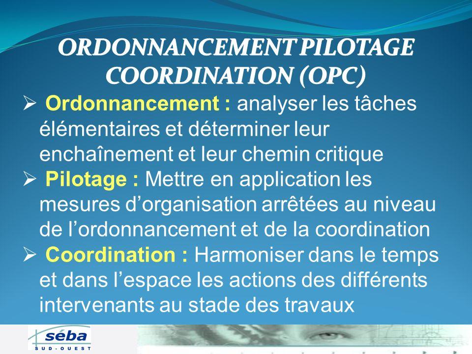 ORDONNANCEMENT PILOTAGE COORDINATION (OPC)