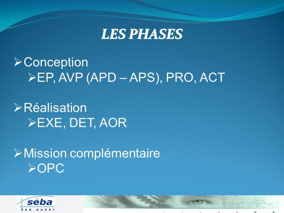 LES PHASES Conception EP, AVP (APD – APS), PRO, ACT Réalisation