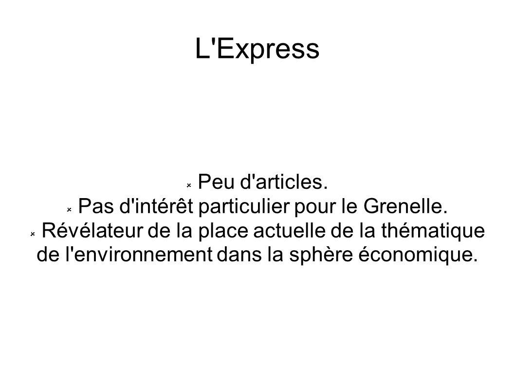 Pas d intérêt particulier pour le Grenelle.
