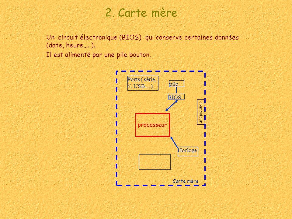 2. Carte mère Un circuit électronique (BIOS) qui conserve certaines données (date, heure…. ). Il est alimenté par une pile bouton.
