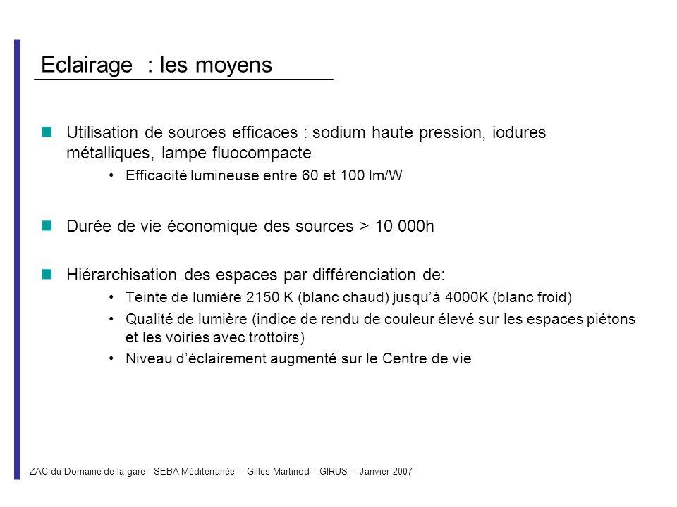 Eclairage : les moyens Utilisation de sources efficaces : sodium haute pression, iodures métalliques, lampe fluocompacte.