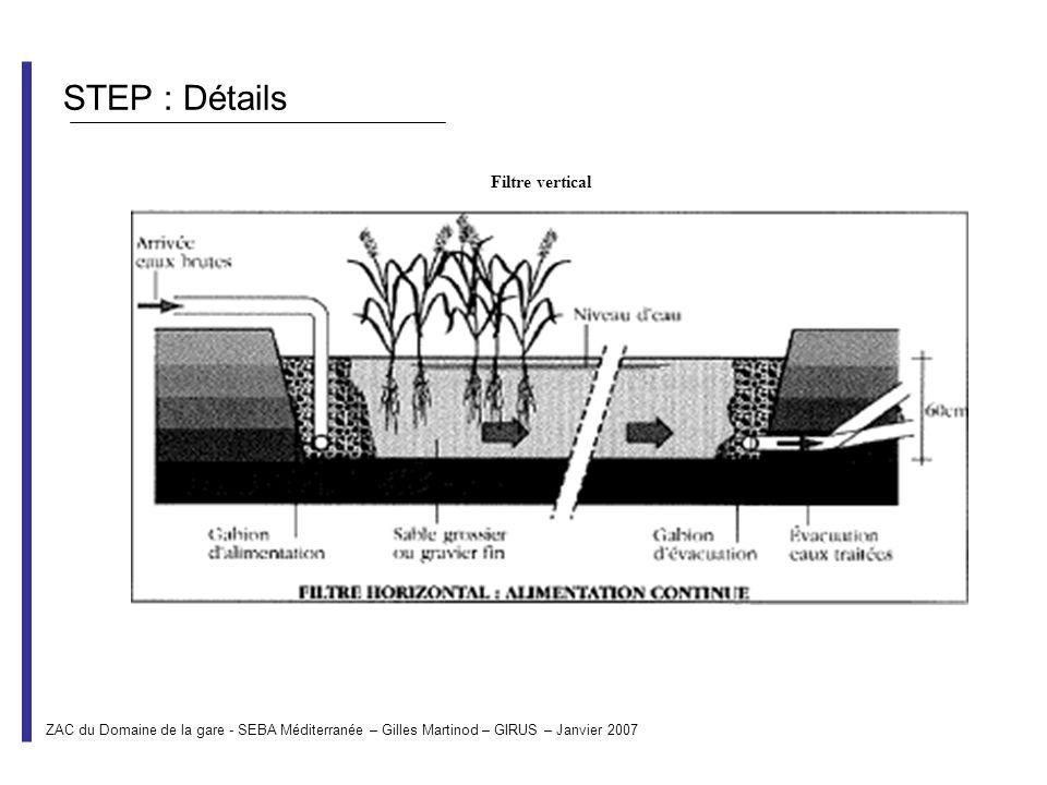 STEP : Détails Filtre vertical