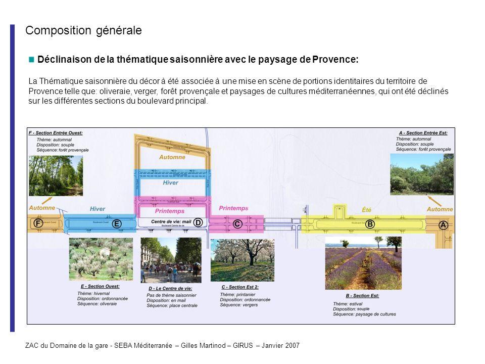 Composition générale Déclinaison de la thématique saisonnière avec le paysage de Provence:
