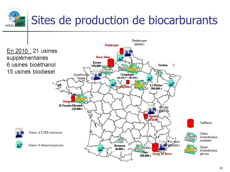 Sites de production de biocarburants