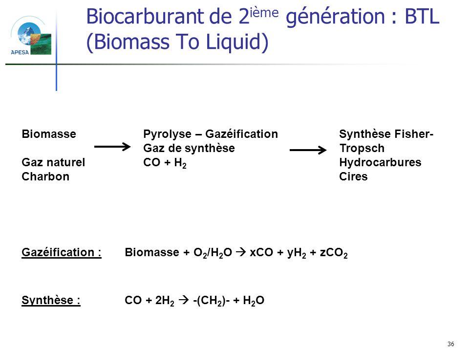 Biocarburant de 2ième génération : BTL (Biomass To Liquid)